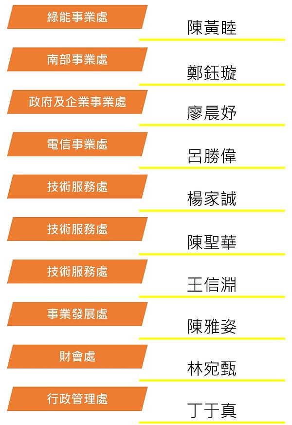 績優員工名單.png