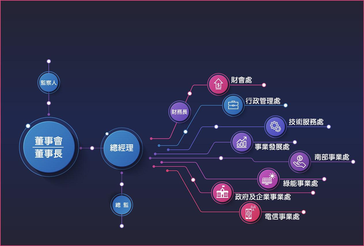 中華系統組織--ican-字放大.jpg