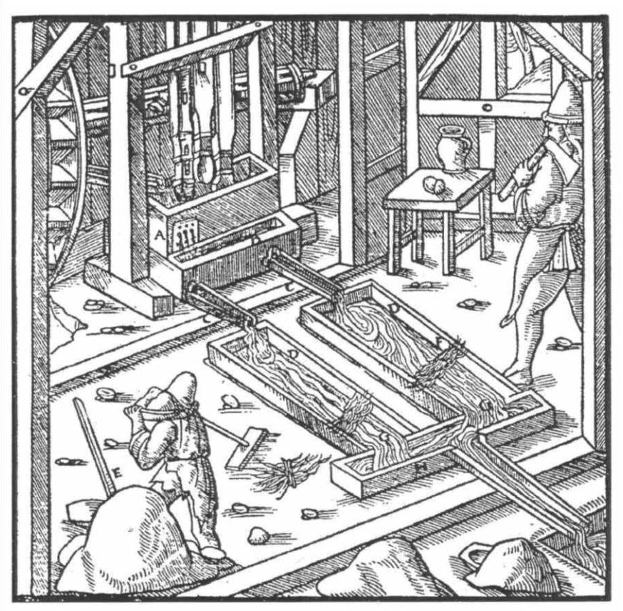 Historické vyobrazení z díla Georgia Agricoly De Re Metallica ze 16. století.