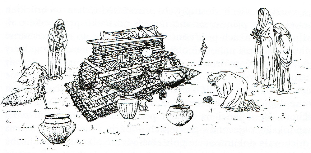 Rekonstrukce germánského pohřbu dle E. Droberjara.