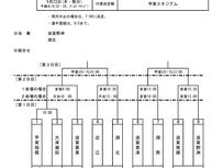 第51回関西秋季大会 滋賀県支部予選