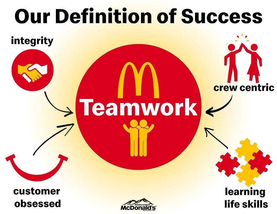 KMP Definition of Success.jpg