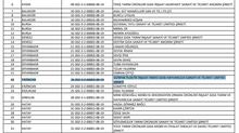 IPARD II Programı 6.Başvuru Çağrı'da Onaylanan Proje Listesi yayımlandı, (Sunduğumuz 4 projemiz