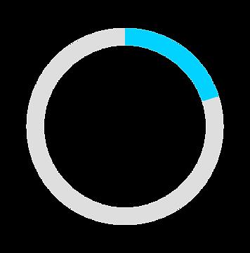 円グラフ5H.png