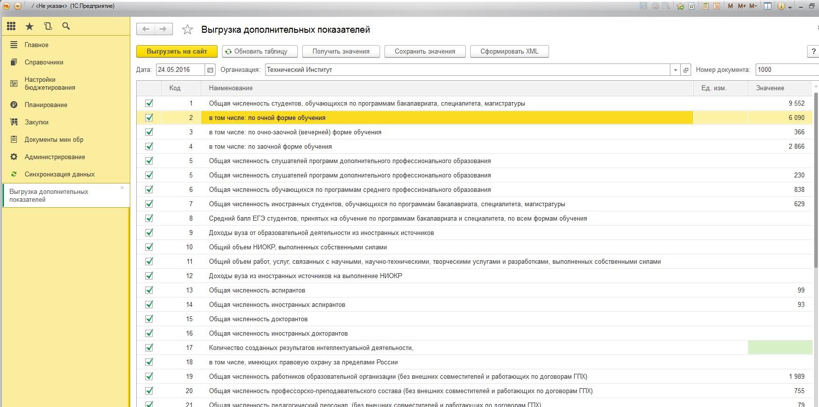 Подготовка дополнительных показателей для выгрузки на федеральный сервис АСУ ПФХД