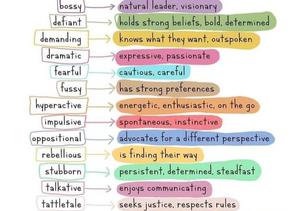 Circumstance, Comfort Zones, & Self-Care