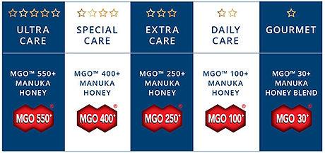manuka-health-product-star-chart-540-w.jpg