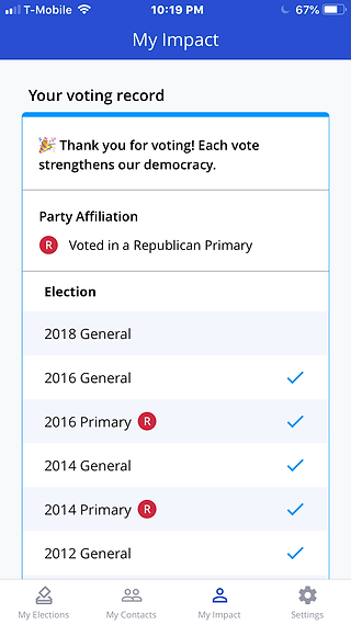 Screen capture voting record