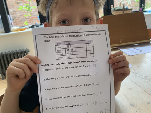 Pupils in Puffin class have been busy making tally charts to show the number of children...