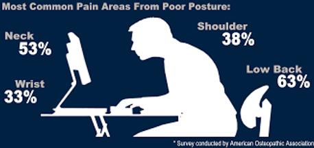 sitting posture.png