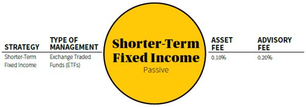 shorter-term.png