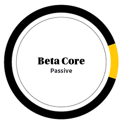 beta-core-black.png