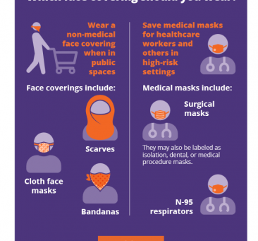 Why are we requiring masks?