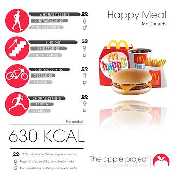 The Apple Project- Colegiosaludable.com