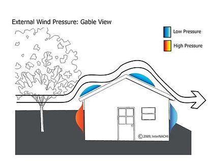 lrg-222-external-wind-pressure-gable-view.jpg