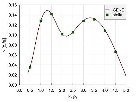 gamma_001aeLN.png