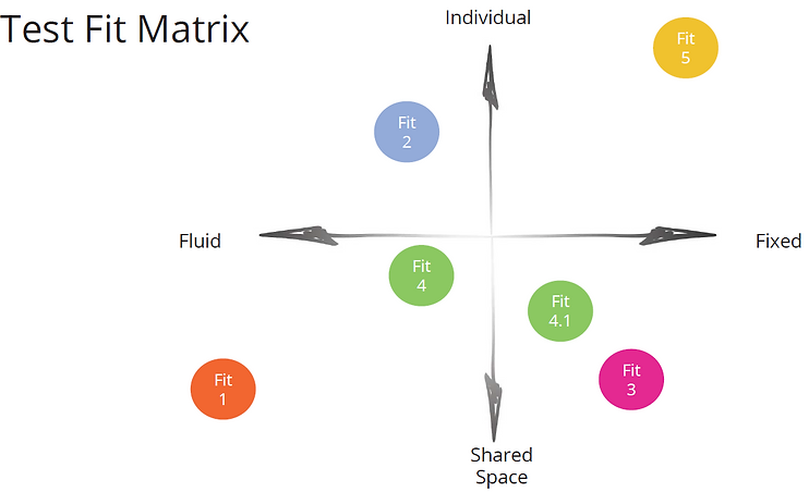 test fit matrix.PNG