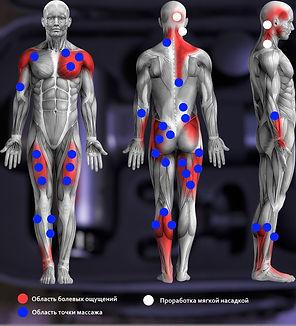 Вибрационны массаж-планерная