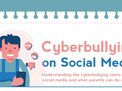 Cyberbullying on Social Media (HelpYourTeensNow.com)