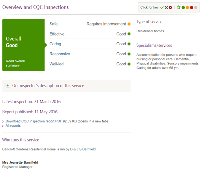 Our Latest CQC Rating