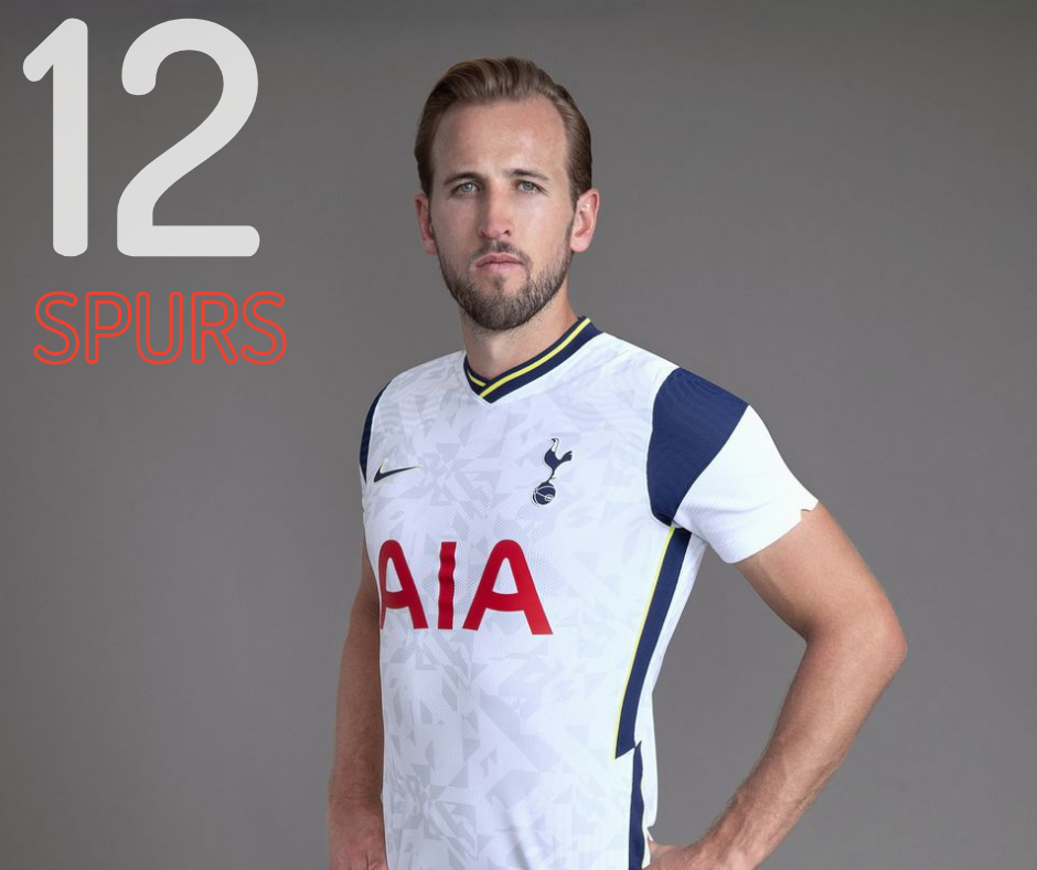 Tottenham Hotspur home kit 2020-21