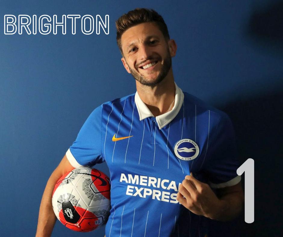 Brighton kit 2020/21