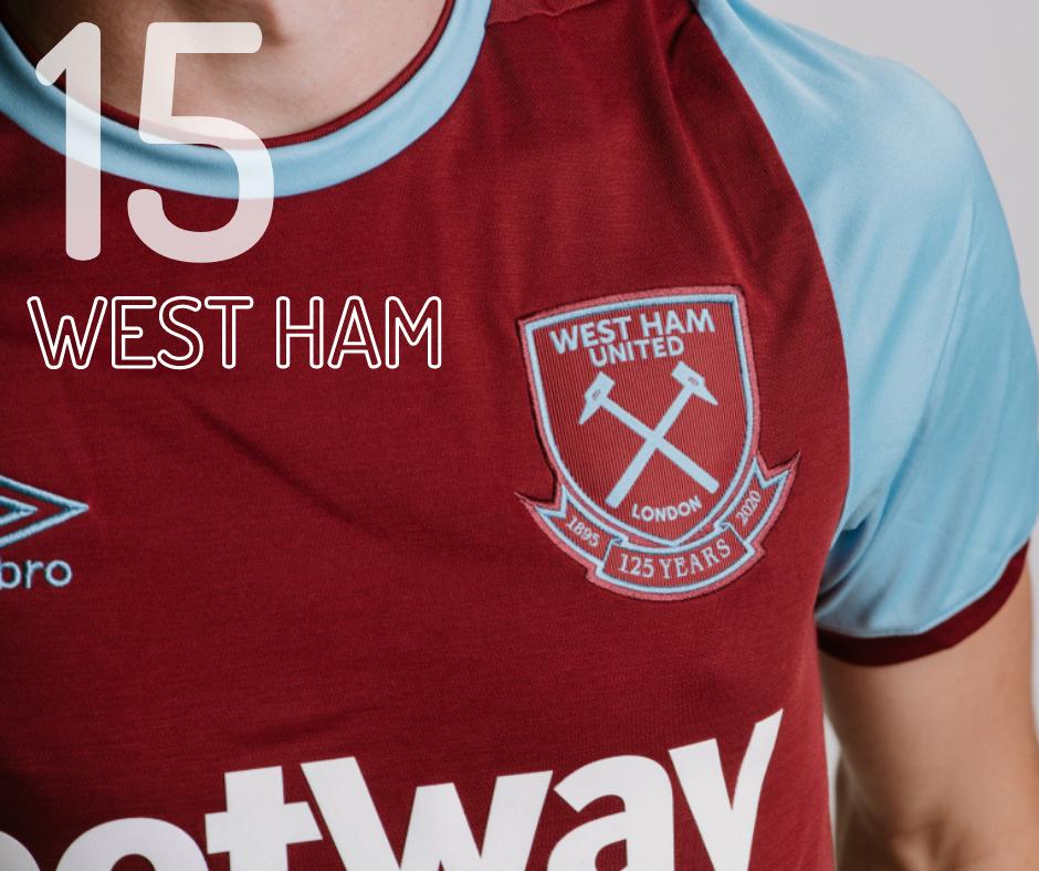 West Ham Home Kit 2020/21