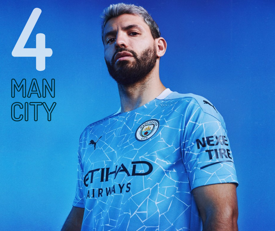 Manchester City home kit 2020/21