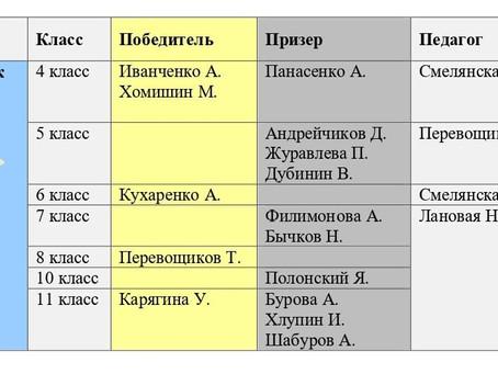 """ИТОГИ ШКОЛЬНОГО ЭТАПА ВСЕРОССИЙСКОЙ ОЛИМПИАДЫ ШКОЛЬНИКОВ в """"Юне"""""""