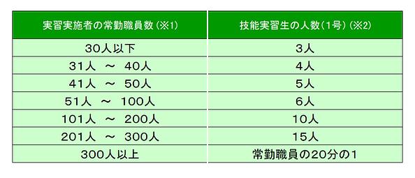 人数枠01_2021,01.png