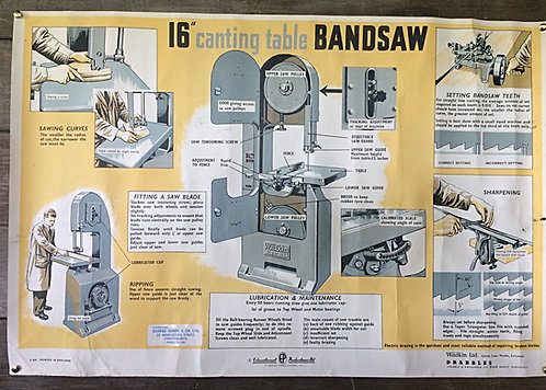 1960's Industrial Workshop Woodworking Poster