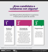 Representacion-politica-mujeres-Michocan-paridad