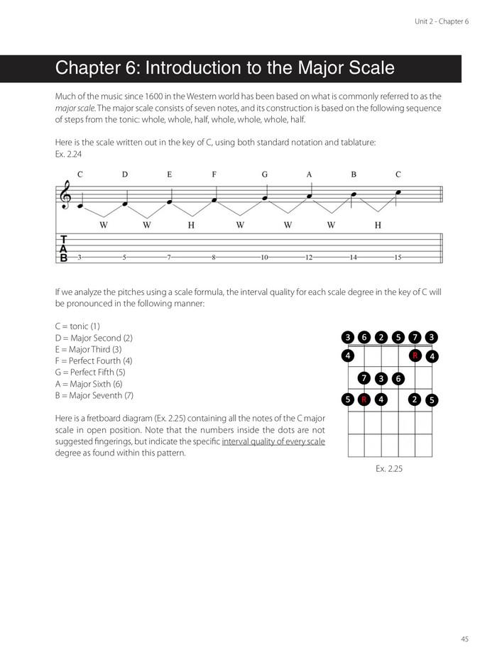 Guitar Technique 1 Page 7.jpg