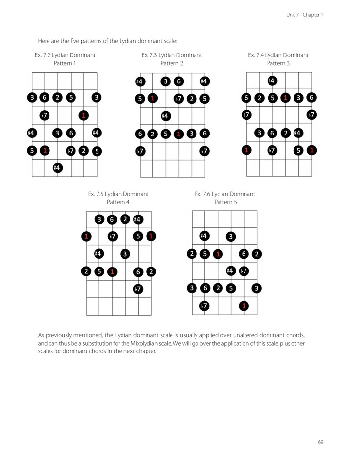 Guitar Technique 1 Page 38.jpg