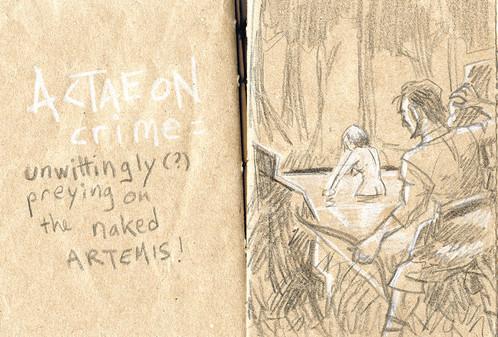 Le crime d'Actéon