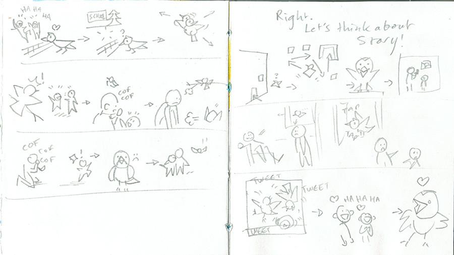 Première esquisse du Storyboard en miniature