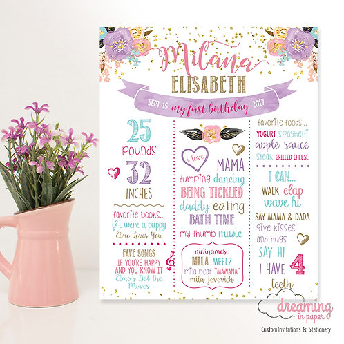 Cute and Sweet First Birthday Milestone Chart