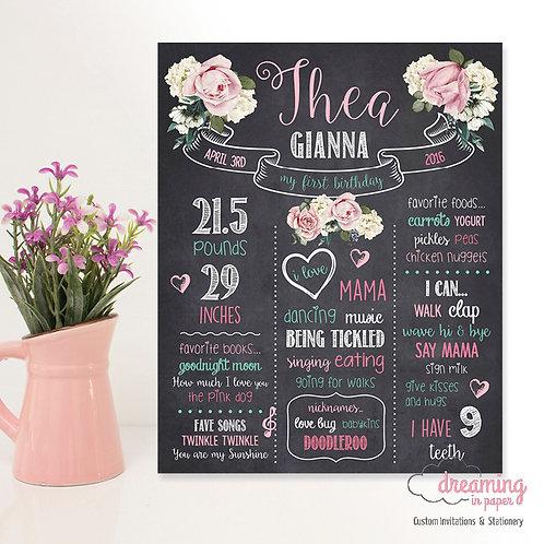Thea Floral Chalkboard First Birthday Milestone Chart