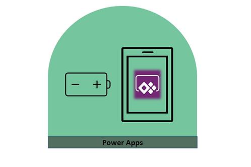 Spezialisierung Power Apps