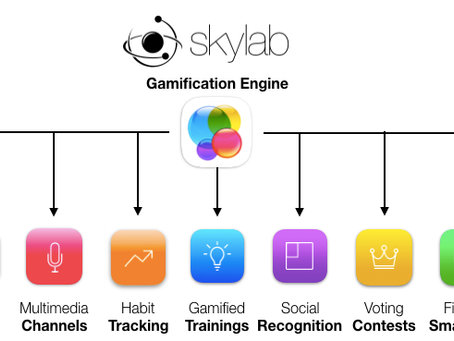 The Most Gamified Platform in the World