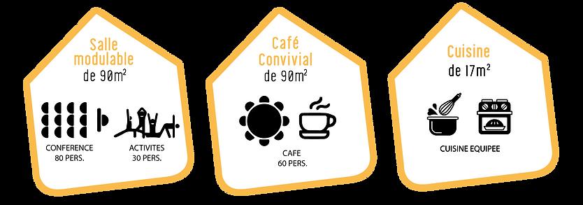 Salle polyvalente, café convivial et cuisine