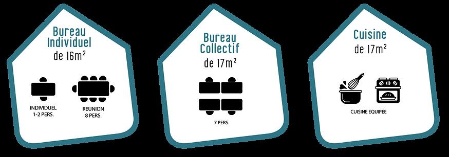 Bureaux et même cuisine disponibles à la location à pas cher pour vos activités indépendantes