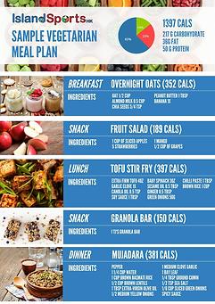 Little Athletes Diet Plan.jpeg