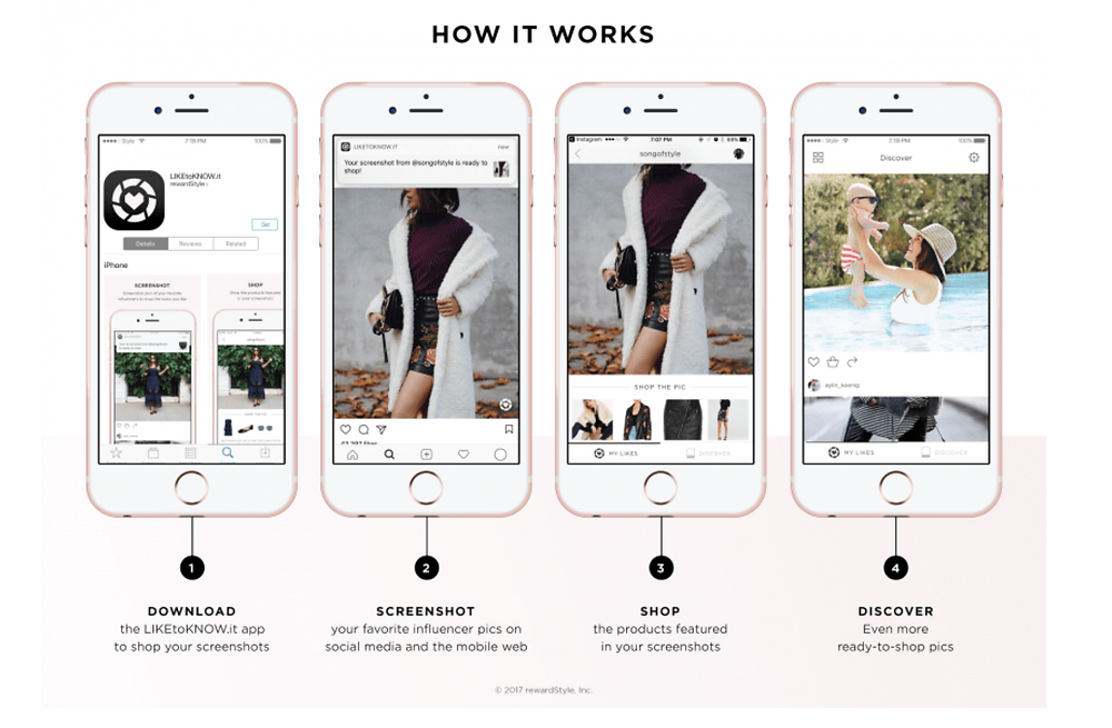 What is LiketoKnow.it + How to Shop Posts