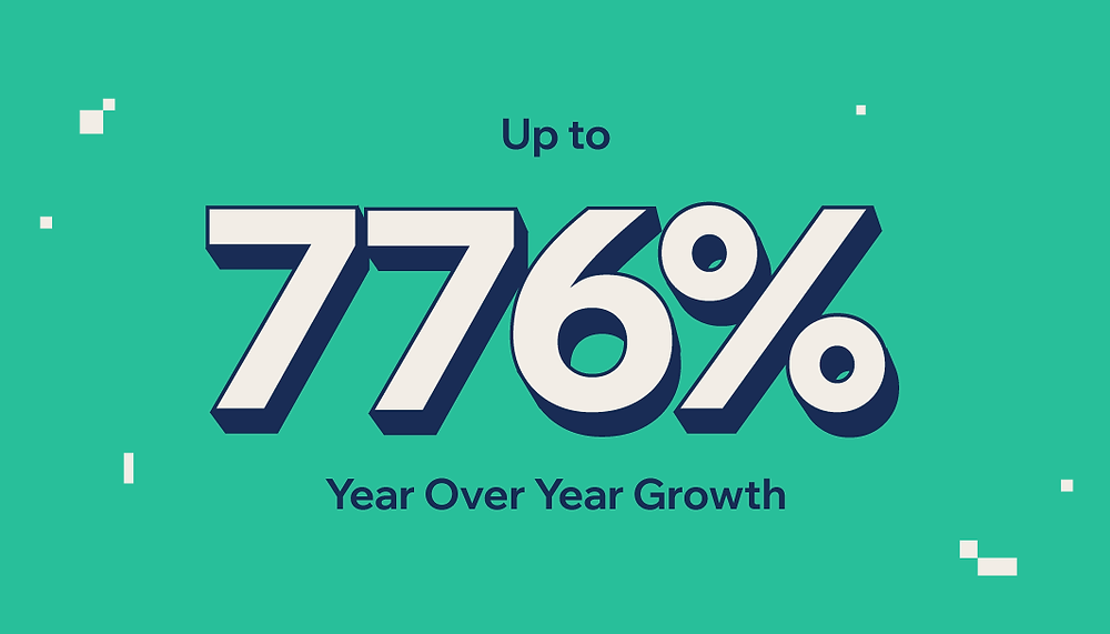 eCommerce Growth Report: 10 Product Categories That Surged since Last Year