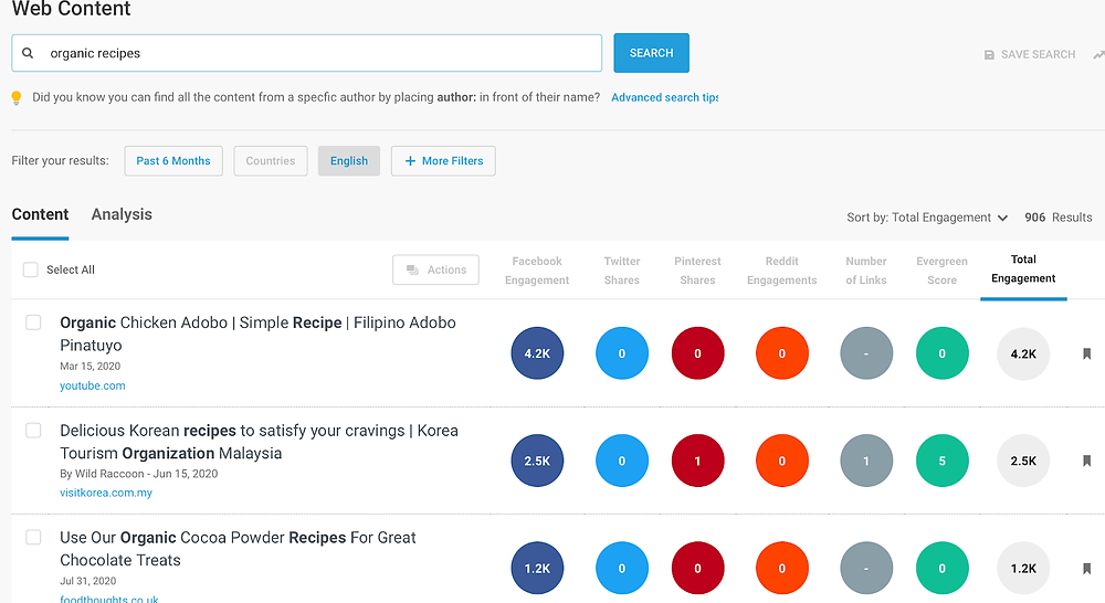 BuzzSumo screengrab