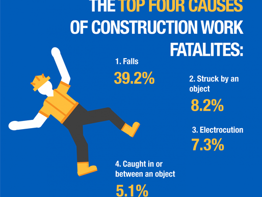 Electrocution Accidents on New York Construction Sites