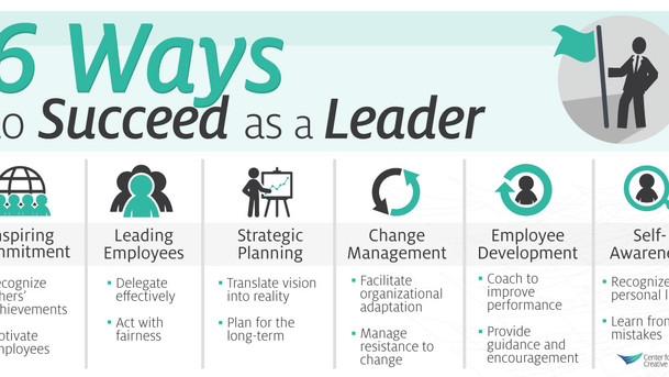 Focus on Leadership for Sales Success