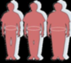 Obesity-waist_circumference.png