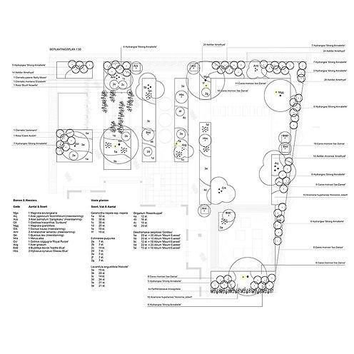 Beplantingsplan.jpg